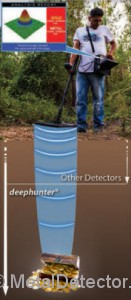 Makro deephunter deep search comparison