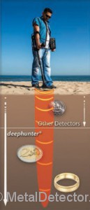 Makro deephunter mineralized beach comparison
