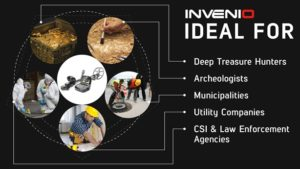 Invenio Detector and Imaging System